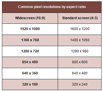 Pixel Video Aspect Ratios