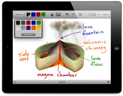 Image of the Educreations app on an iPad