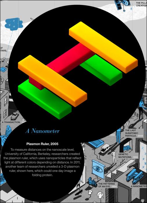 3D Plasom Ruler