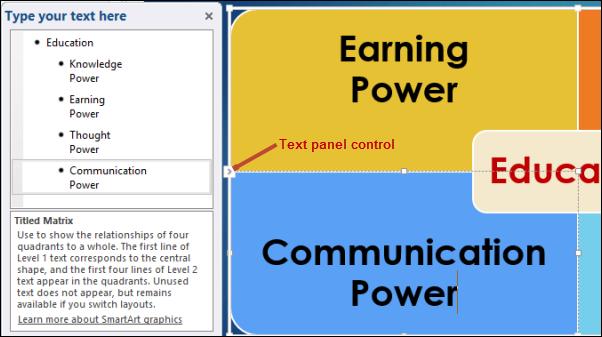 SmartArt Text Panel