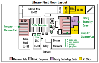 Computer Lab Layout