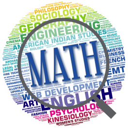 Math Across the Curriculum