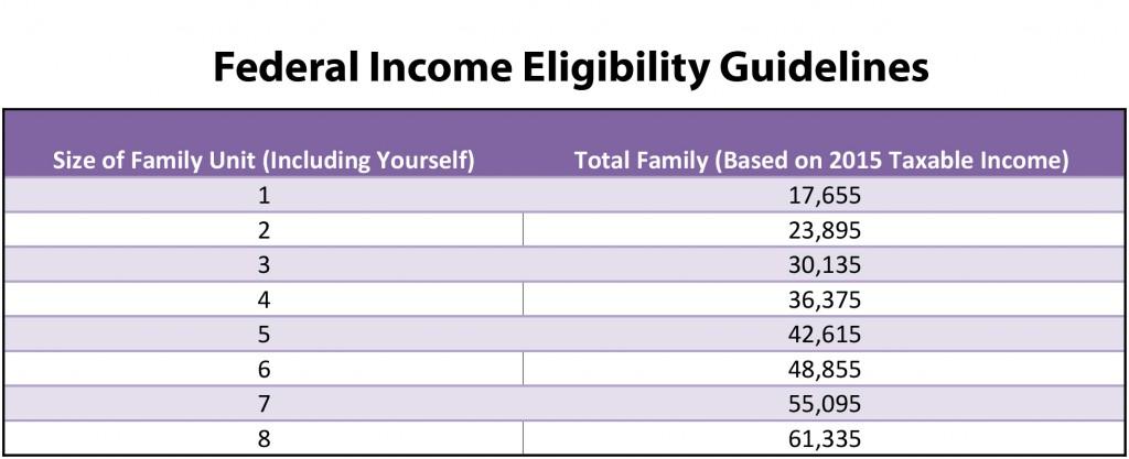 trio_taxable income